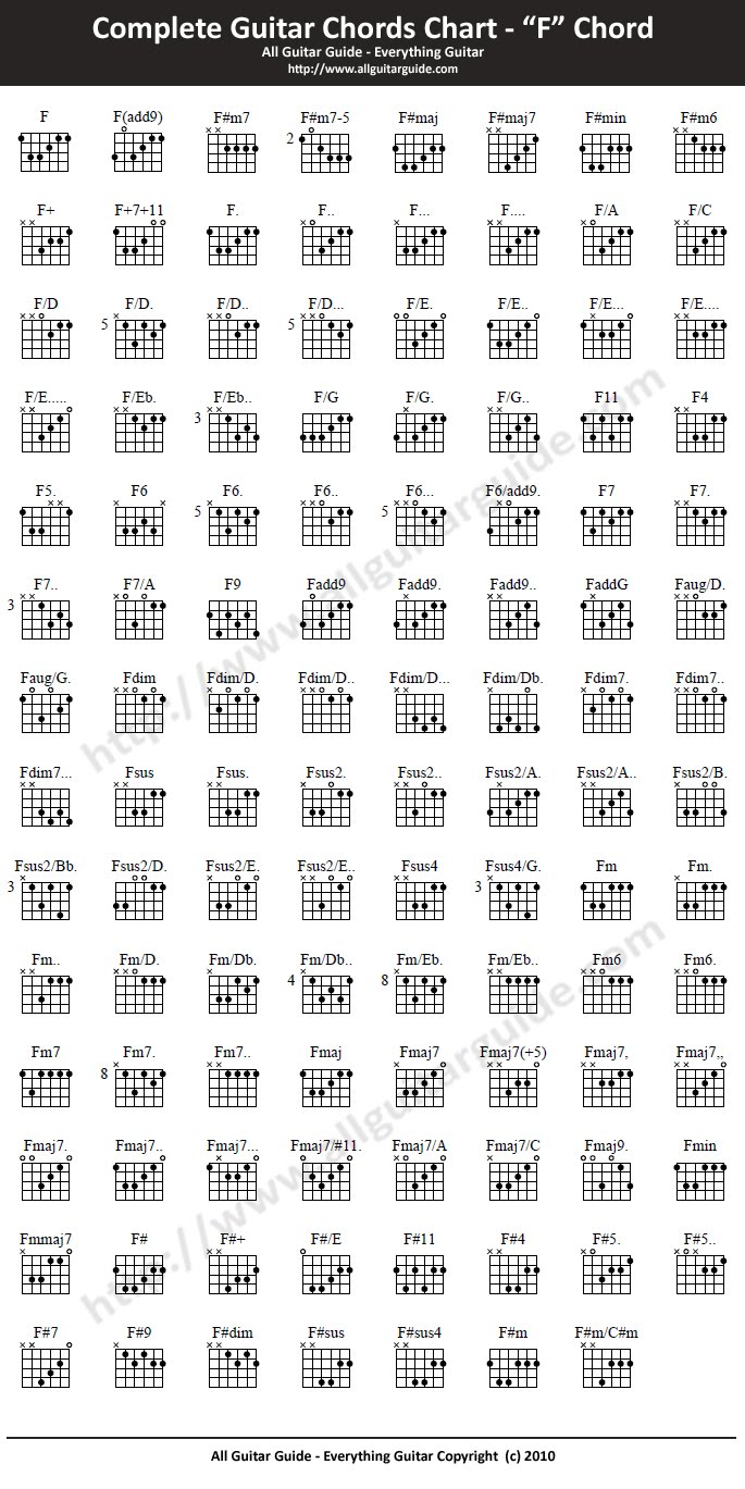 Complete guitar chord chart fchord all guitar guide online click here to view enlarged image in another window hexwebz Gallery