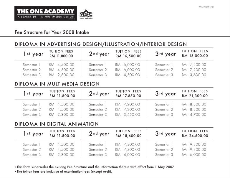 Regarding The One Academy