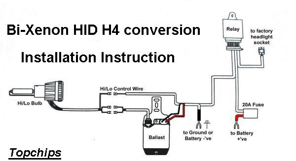 hid wiring diagram h4 trusted wiring diagram u2022 rh soulmatestyle co h4 headlight wiring diagram