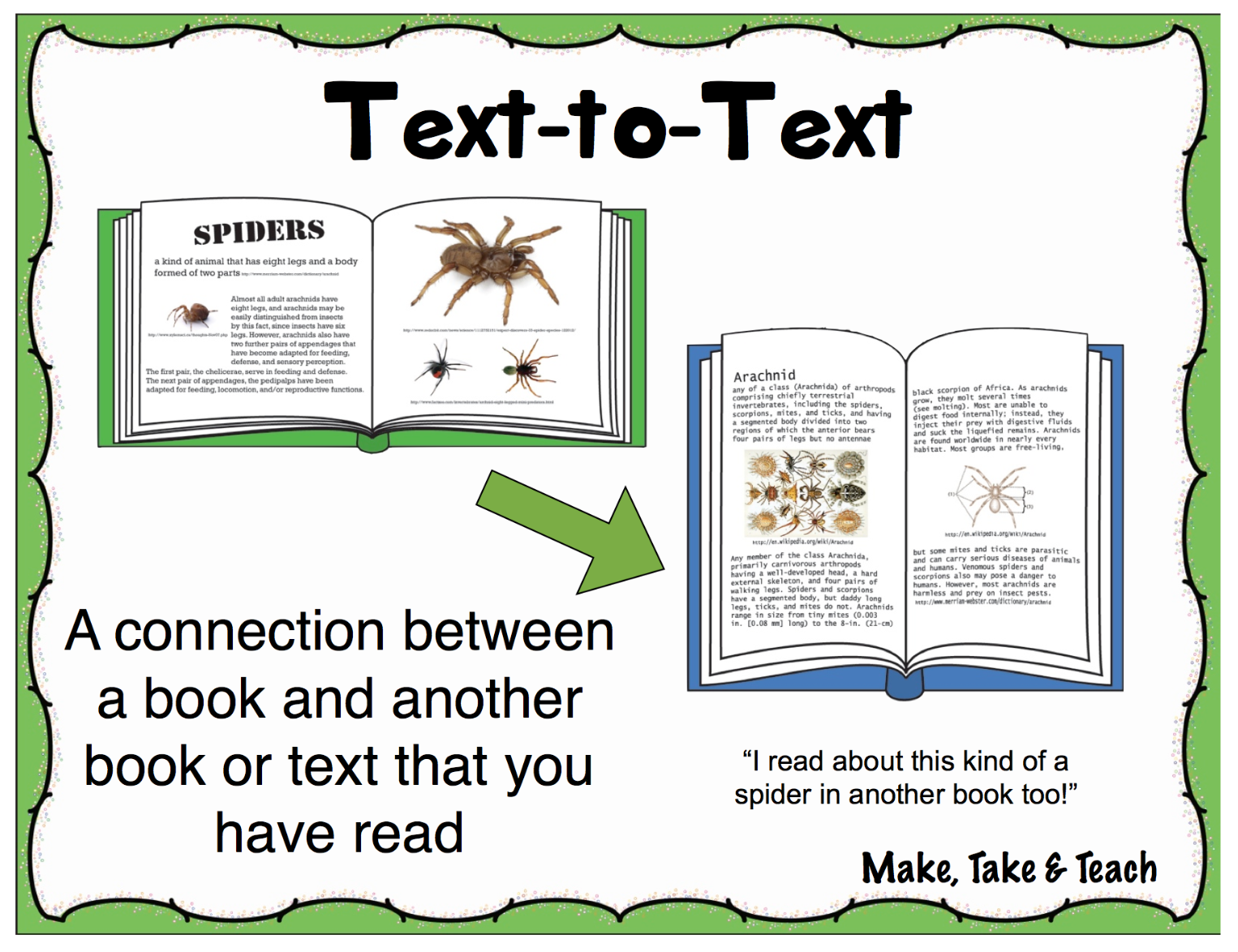 Writing Summary Response Connections - Susan's Class: Grammar Bank