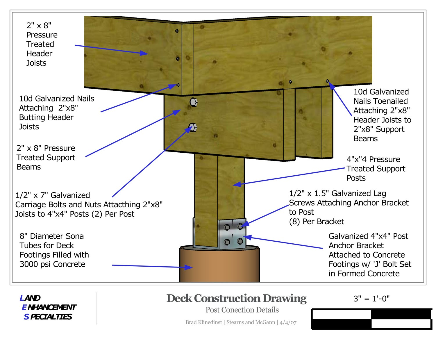 Landscapeconstruction1 bradleyklinedinst for Porch construction drawings