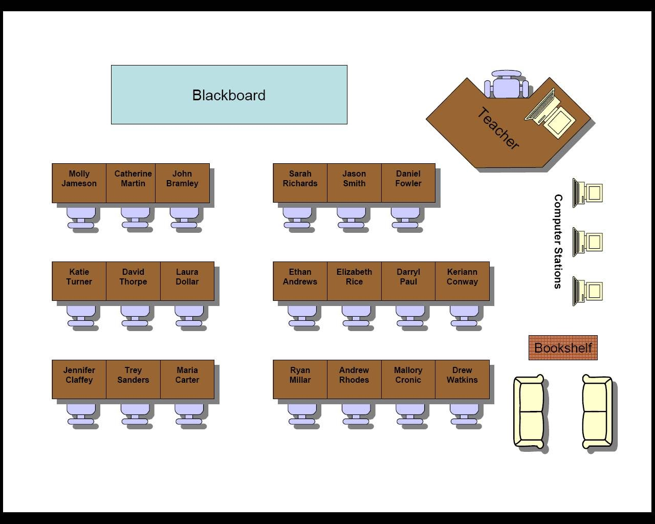productivitytool brendazickefoose – Classroom Seating Arrangement Templates