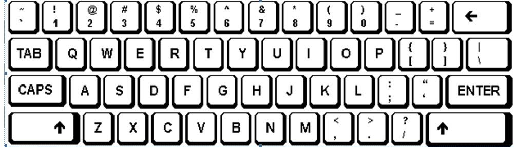 A List of Local Keyboard Layout in 24 Countries/Regions