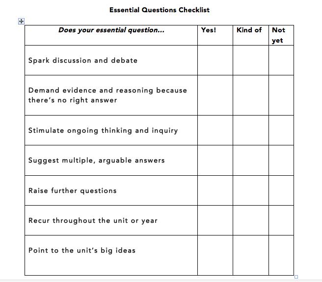 essential questions for descriptive essay Moved permanently the document has moved here.