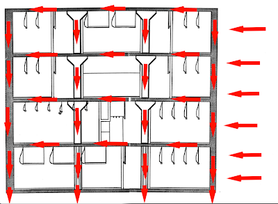 the third diagram is given to show how the load is transferred from the  concrete slab to the columns through the drop panel and capital