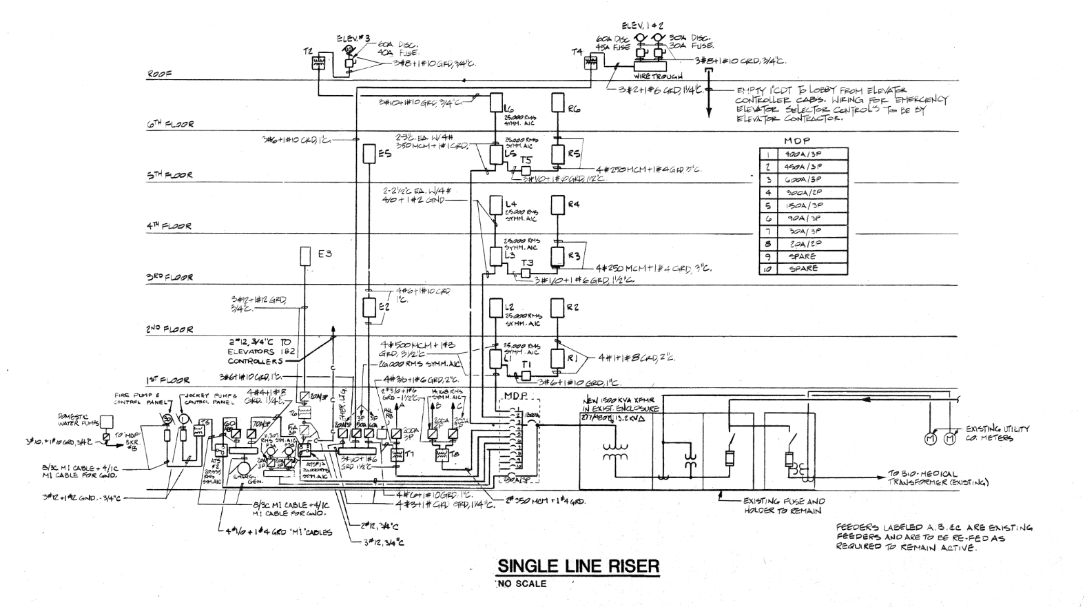 fire alarm riser diagram