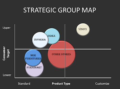 airline strategic group map Table of contents question 1 11 key success factors in the low-cost airline industry 3 12 strategic group map example  a case on cost estimation in the airline.