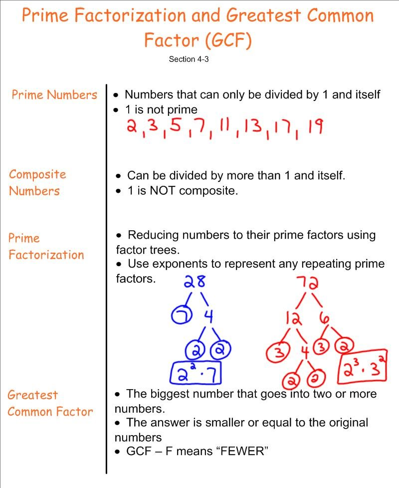 prime factorization The method of prime factorization is used to break down or express a given number as a product of prime numbers more so, if a prime number occurs more than once in the factorization, it is usually expressed as exponential numbers to make it look more compact.