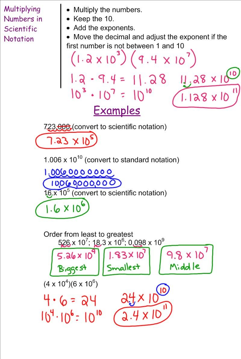 scientific notation - 7th grade pre-algebra