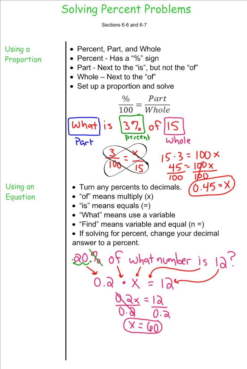 solving percent problems - 7th grade pre-algebra