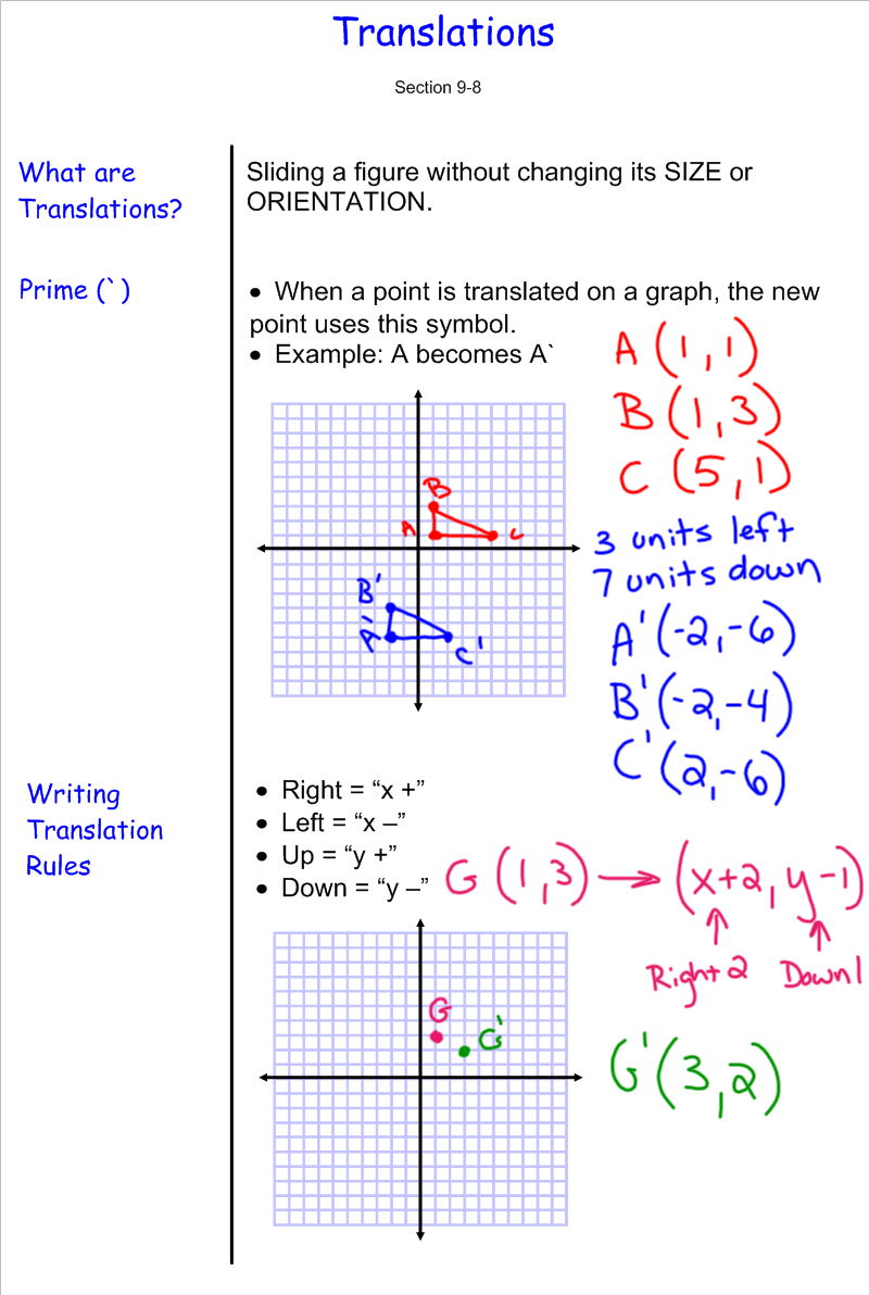 Free Worksheet Function Table Worksheets 7th grade math function table worksheets html tables it s seventh pre algebra graphing for kids teachers free