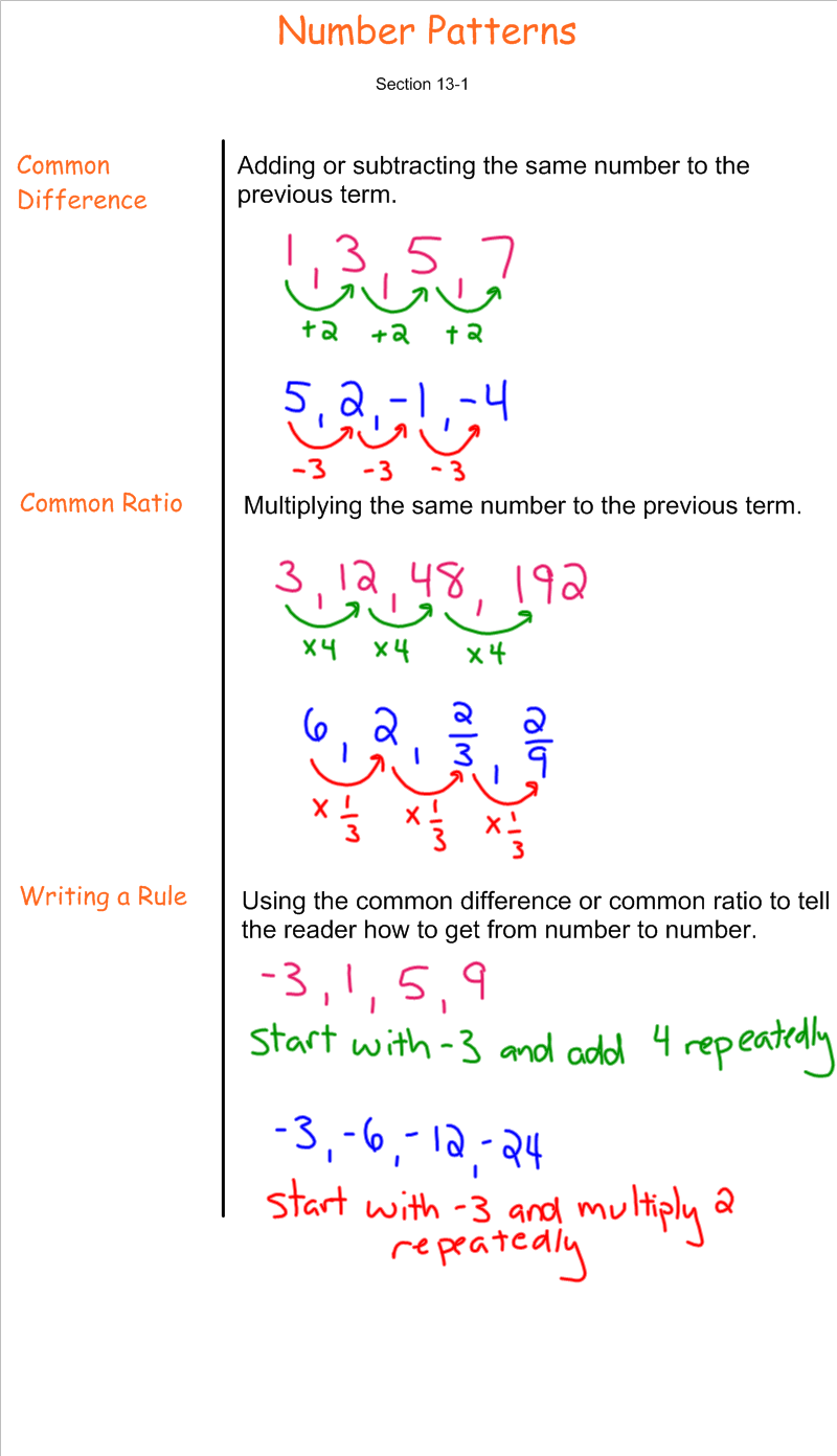 worksheet Number Patterns number patterns 7th grade pre algebra mr burnett