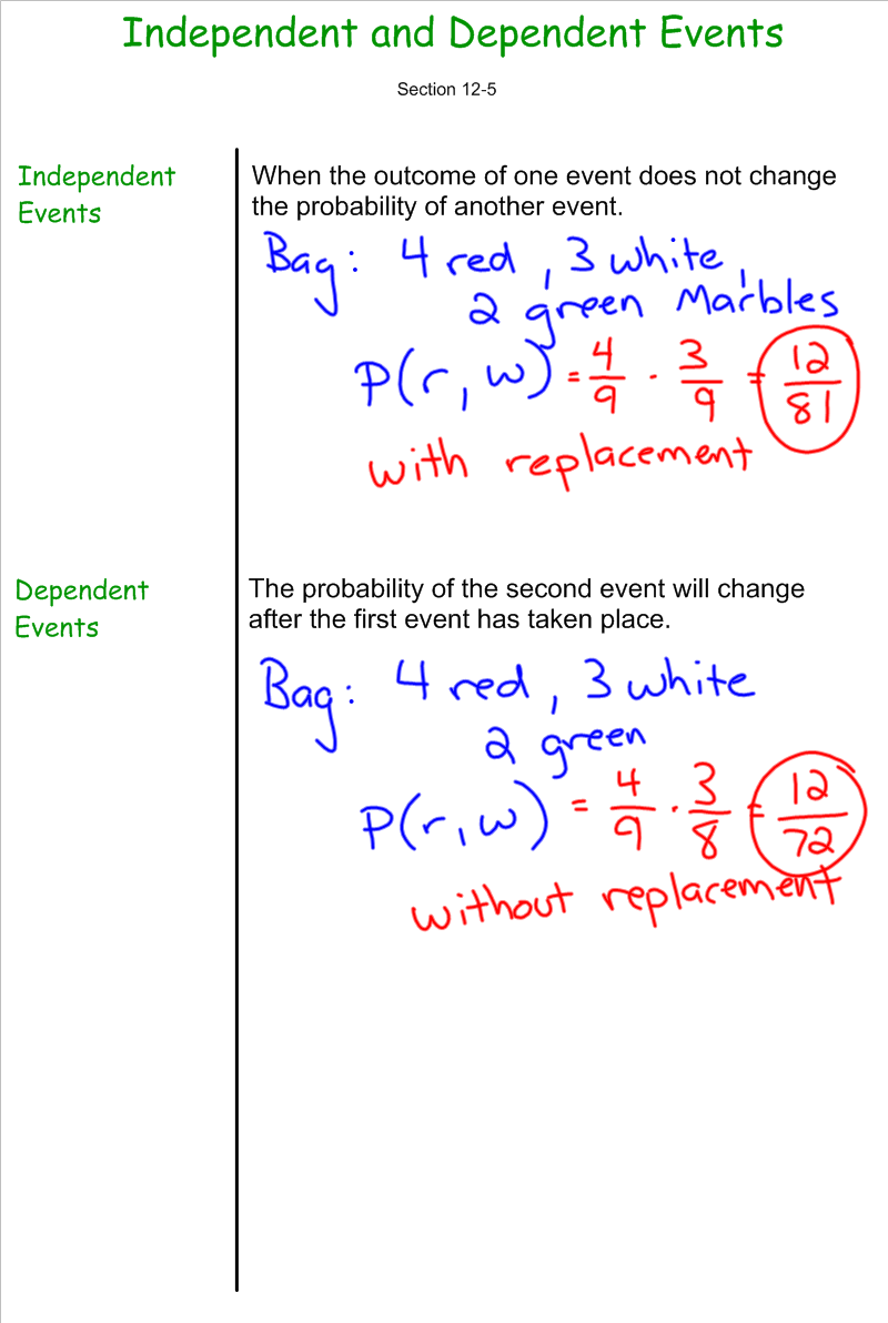 Independent And Dependent Events 7th Grade Pre Algebra