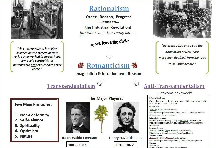 main ideas of transcendentalism