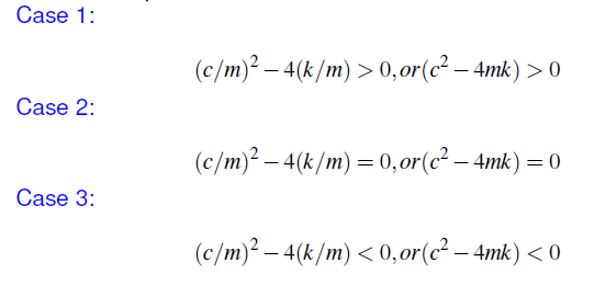 DIWALI ASSIGNMENT OF CALCULUS Assigned By : Manish K Gupta