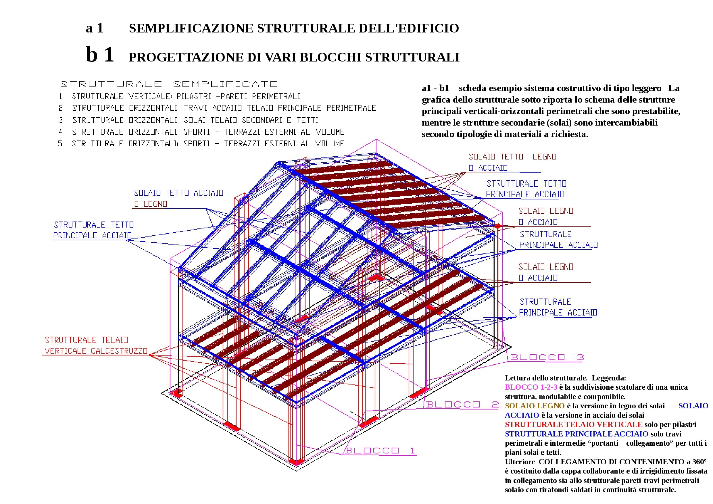 Casa low cost house of quality for Ristrutturare casa low cost