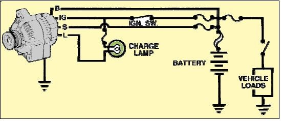 Alternator Wiring Diagram B+ D+ W from sites.google.com