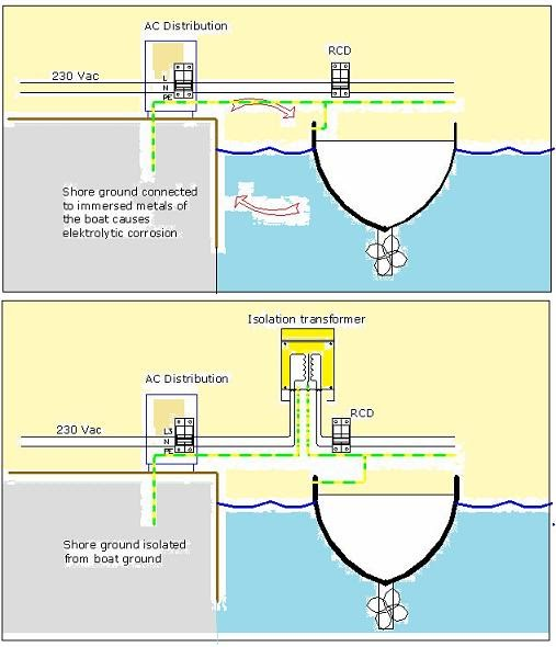 Wiring Diagram For Boat Dock : Wiring a boat dock lift elsavadorla