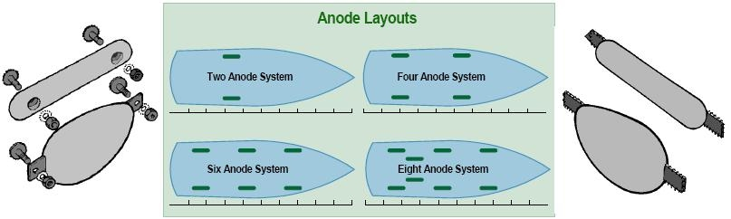 ga10 ga10 jpg boat anode wiring diagram at fashall.co