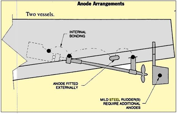 ant49 ant49 jpg boat anode wiring diagram at fashall.co