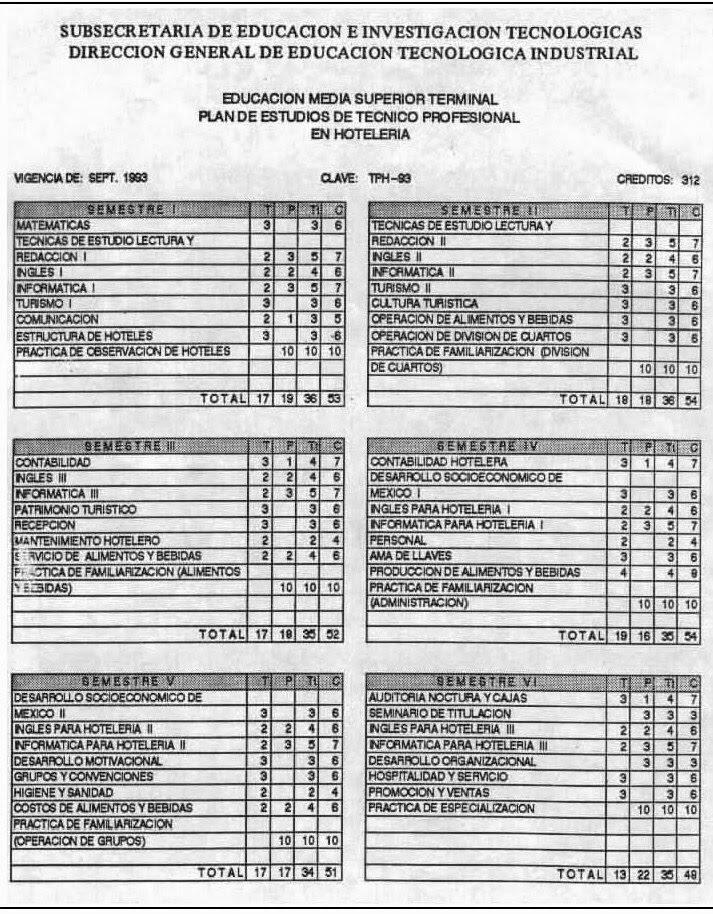 Famoso Plan De Estudios Para Profesionales Elaboración - Colección ...