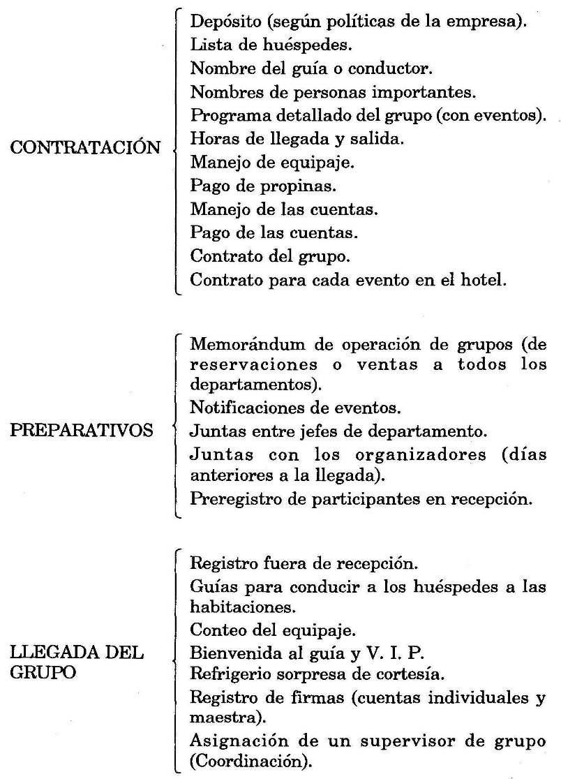 C pitulo 3 del texto reservaciones de sixto b ez cetis for Manejo de viveros pdf