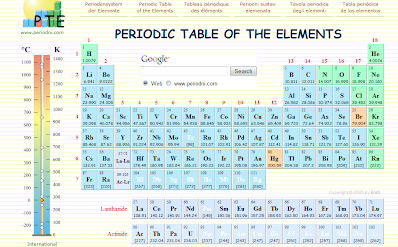 Periodic table of the elements students guide to free chemistry recommendation you can find a nice multi lingual periodic table of the elements at httpperiodni it provides all the information mentioned urtaz Gallery