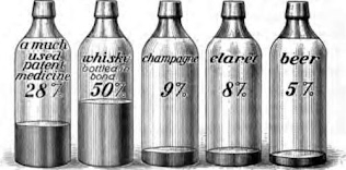 4  Uses of alcohol - Alcohol, carboxylic acid and esters