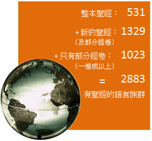 https://sites.google.com/site/chinesewycliffe/2014statistics