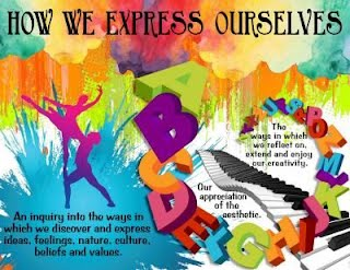 Image result for how we express ourselves