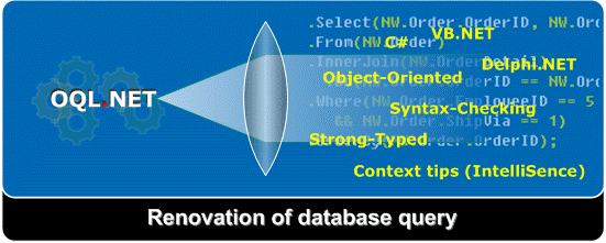 Databases - Introduction to CIS