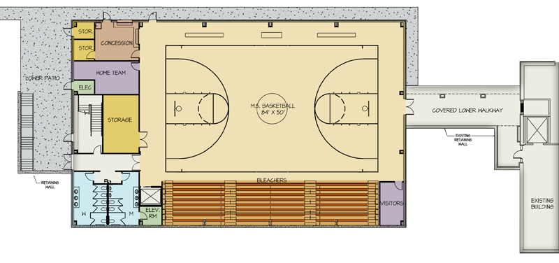 Classroom layout secondary physical education classroom for Basketball gym floor plan