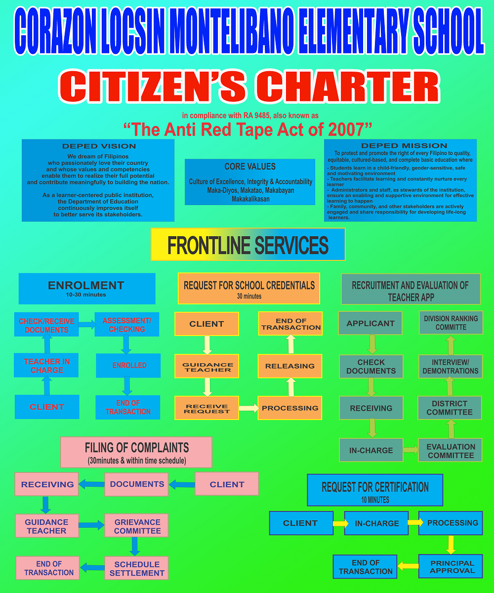 citizens charter Citizenship is the status of a person recognized under the custom or law as being a legal member of a sovereign state or belonging to a nation a person may have multiple citizenshipsa person who does not have citizenship of any state is said to be stateless, while one who lives on state borders whose territorial status is uncertain is a border-lander.
