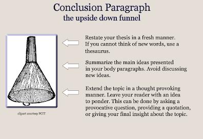 closing paragraph essay examples