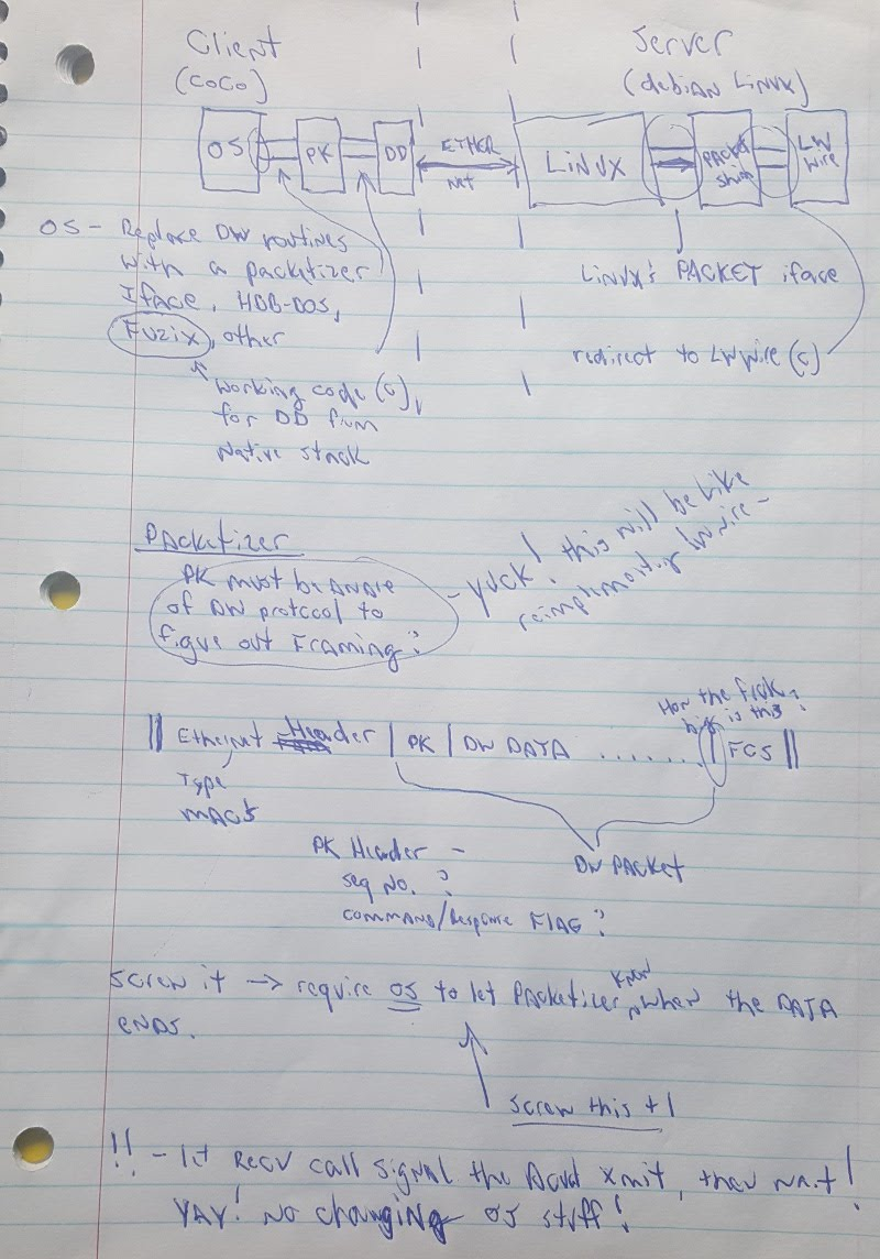 Hand written design notes