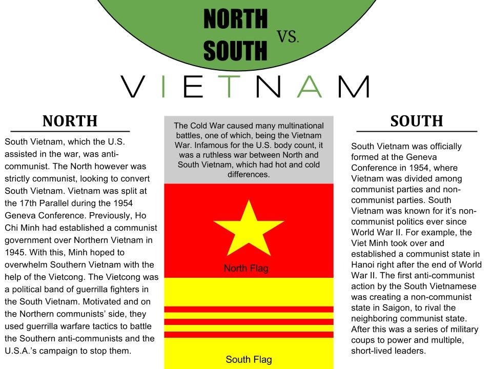 causes of the war 1954 63 south At world war ii's end (worker's party) voted to link the establishment of socialism in the north to the cause of unification with the south.