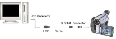 Index284 moreover Fiat Engine Warning Light Symbols as well 6 Pin Firewire To 4 Usb also Usb Hub Schematic moreover High Side Power Switch Circuit. on usb hub wiring diagram