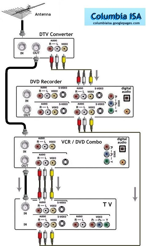 Diagram Xbox Hdtv Avr Cablebox furthermore Hook Surround Sound Cable Box X additionally F F B additionally Maxresdefault additionally Ps Connection. on tv and cable box to hook up surround sound
