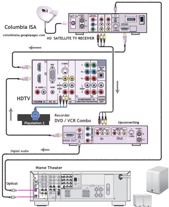 Directv Wireless Video Bridge Wiring Diagram from columbiaisax.googlepages.com