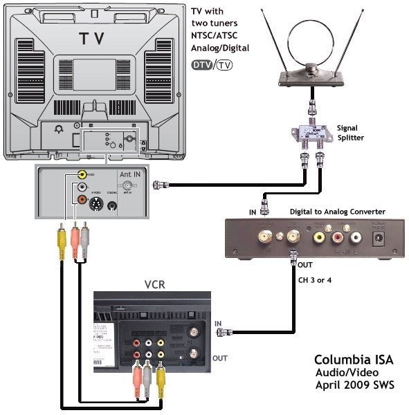 wiring diagrams hookup dvd vcr tv hdtv satellite cable rh columbiaisa 50webs com DirecTV SWM Installation Diagram Microphone Cable Wiring Diagram