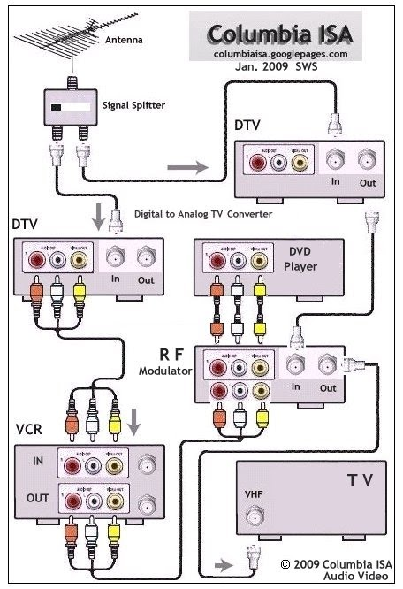 diagram_tv_vcr_dvd_rfmod_dtv wiring diagrams hookup dvd vcr tv hdtv satellite cable wiring diagram for comcast cable box at reclaimingppi.co