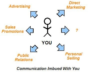 the elements of an effective communication Many definitions describe communication as a transfer of information,  basic principles of effective communication  be aware of the non-verbal elements of your message.