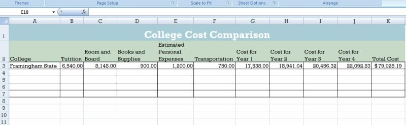 College Cost Comparison Mrs Randall S Information Technology