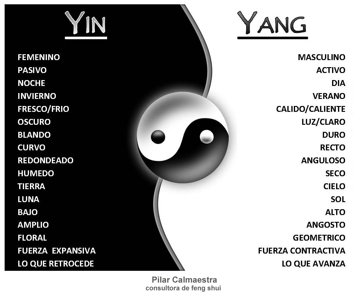 the inspiration of the story yin and yang Yinyang (yin-yang) yinyang (yin-yang) is one of the dominant concepts shared by different schools throughout the history of chinese philosophyjust as with many other chinese philosophical.