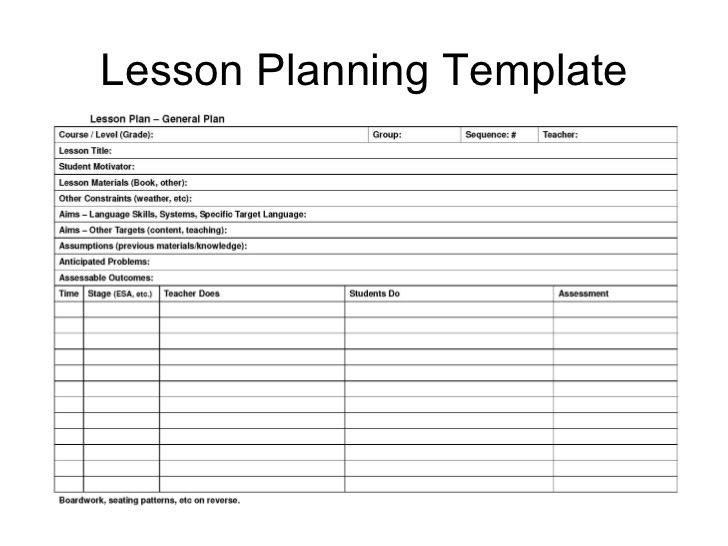 Format Of Learning Plan