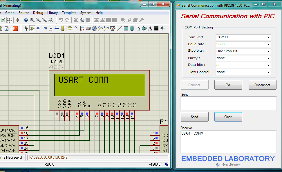 Serial Communication - EMBEDDED LABORATORY