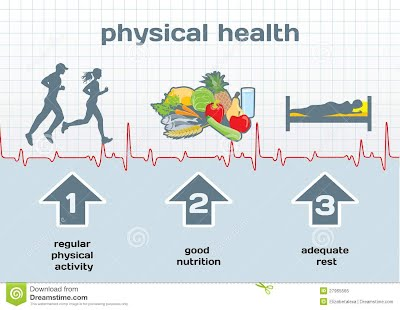 Physical Health Staying Healthy