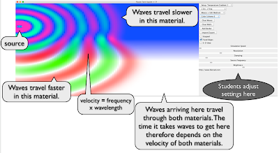 HS Vignette 7 3: Seismic Waves - CSUN Guide to CA Science
