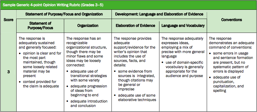 fourth grade essay rubric