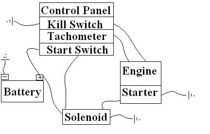 bosch starter relay wiring diagram images images of 12 volt solenoid wiring diagram diagrams